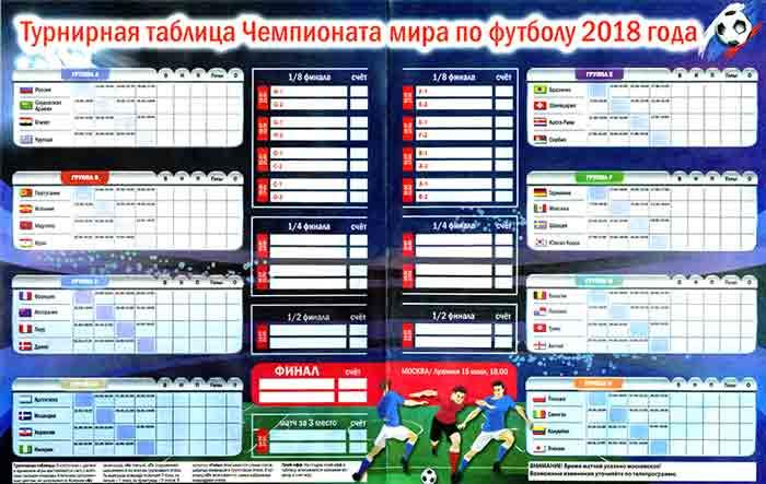 Турнирная таблица Чемпионата мира по футболу 2018 года - скачать и распечатать.